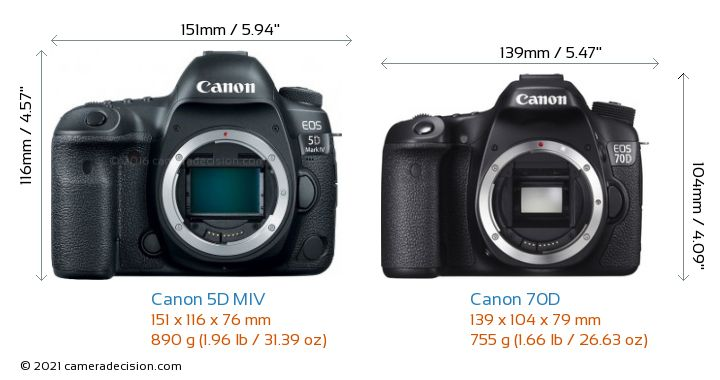 Canon 5D MIV vs Canon 70D Camera Size Comparison - Front View