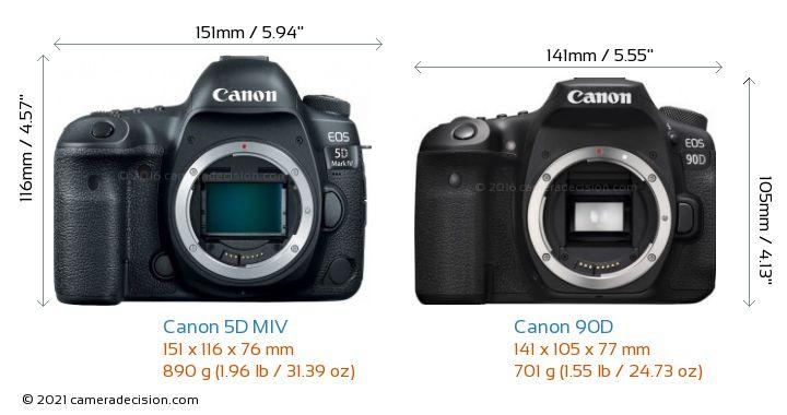 Canon 5D MIV vs Canon 90D Camera Size Comparison - Front View