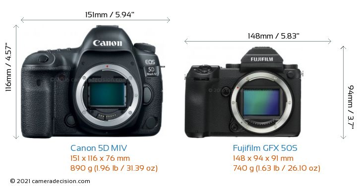 Canon 5D MIV vs Fujifilm GFX 50S Camera Size Comparison - Front View