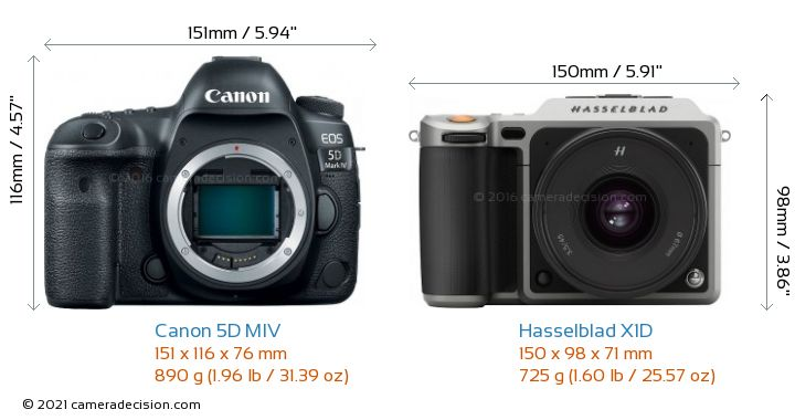 Canon 5D MIV vs Hasselblad X1D Camera Size Comparison - Front View