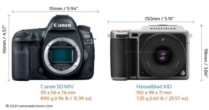 Canon 5D MIV vs Hasselblad X1D Camera Size Comparison - Front View