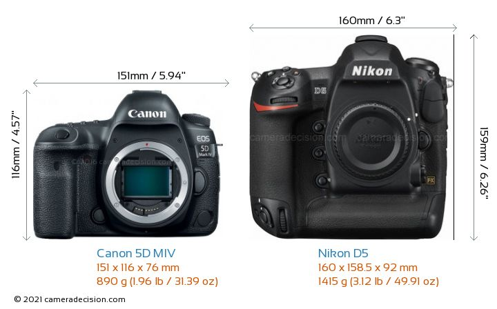 Canon 5D Mark IV vs Nikon D5 Camera Size Comparison - Front View