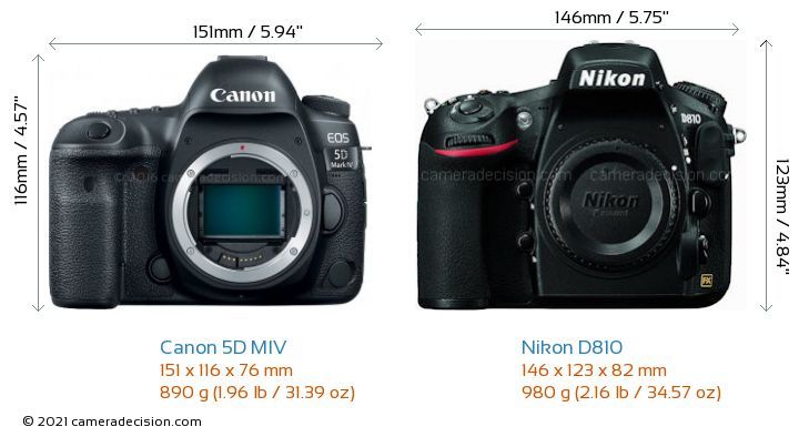 Canon 5D Mark IV vs Nikon D810 Camera Size Comparison - Front View
