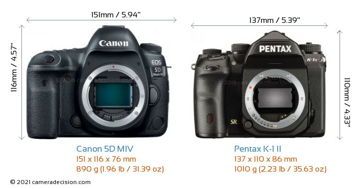 Canon 5D MIV vs Pentax K-1 II Camera Size Comparison - Front View