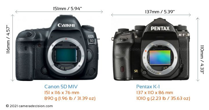 Canon 5D MIV vs Pentax K-1 Camera Size Comparison - Front View