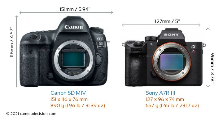 Canon 5D MIV vs Sony A7R III Camera Size Comparison - Front View
