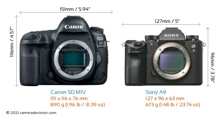 Canon 5D Mark IV vs Sony A9 Camera Size Comparison - Front View