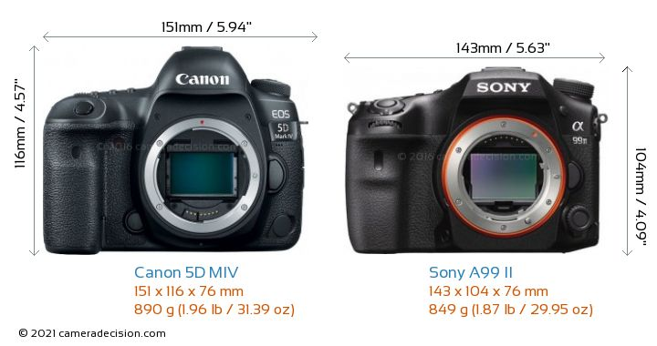Canon 5D Mark IV vs Sony A99 II Camera Size Comparison - Front View