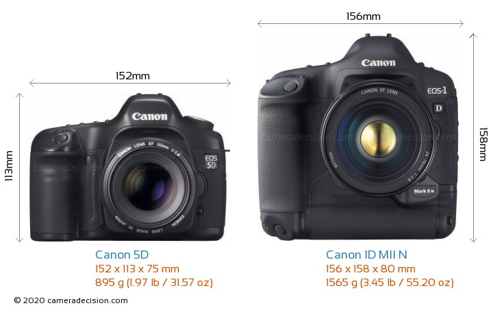 Canon 5D vs Canon 1D MII N Camera Size Comparison - Front View
