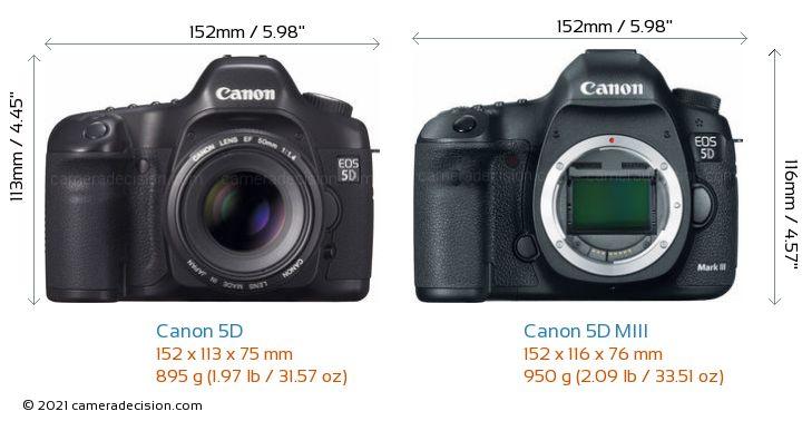 Canon 5D vs Canon 5D MIII Camera Size Comparison - Front View