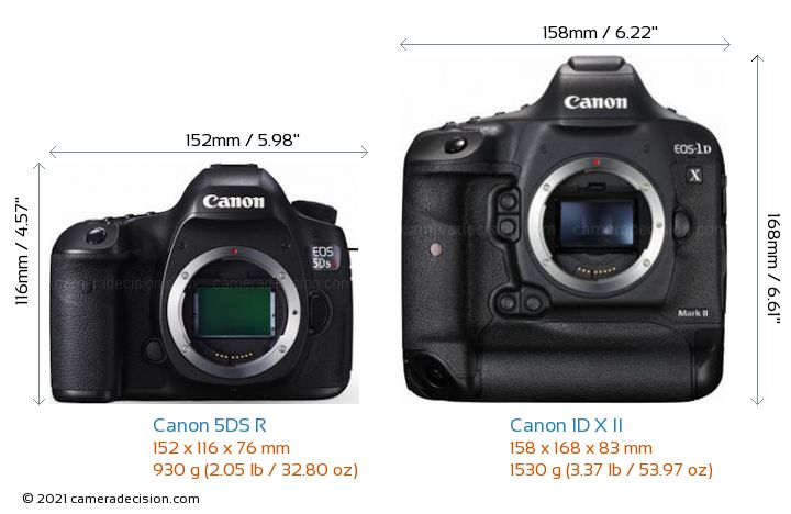 Canon 5DS R vs Canon 1D X II Camera Size Comparison - Front View