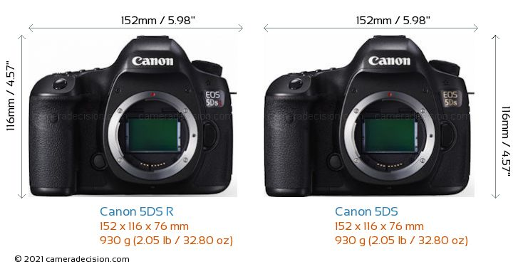 Canon 5DS R vs Canon 5DS Camera Size Comparison - Front View