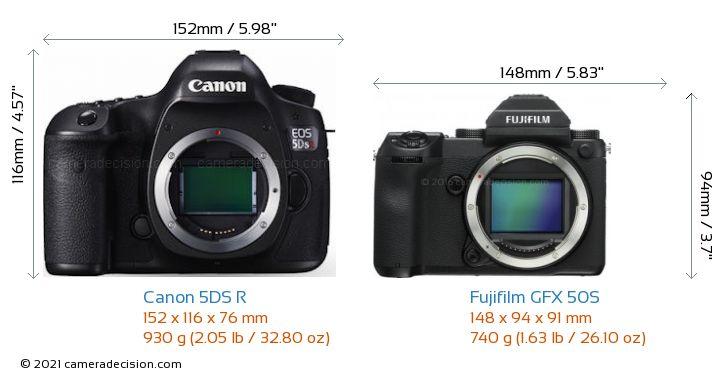 Canon 5DS R vs Fujifilm GFX 50S Camera Size Comparison - Front View
