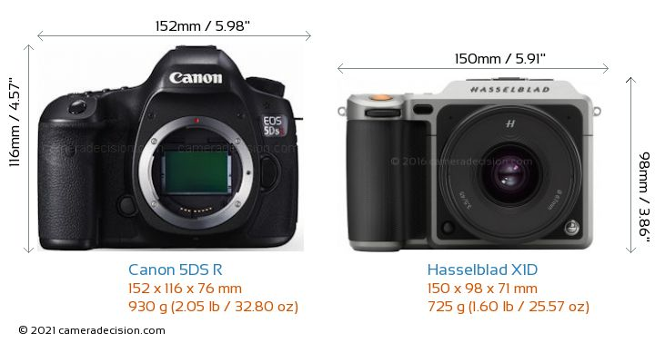 Canon 5DS R vs Hasselblad X1D Camera Size Comparison - Front View