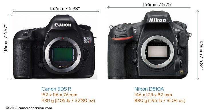 Canon 5DS R vs Nikon D810A Camera Size Comparison - Front View