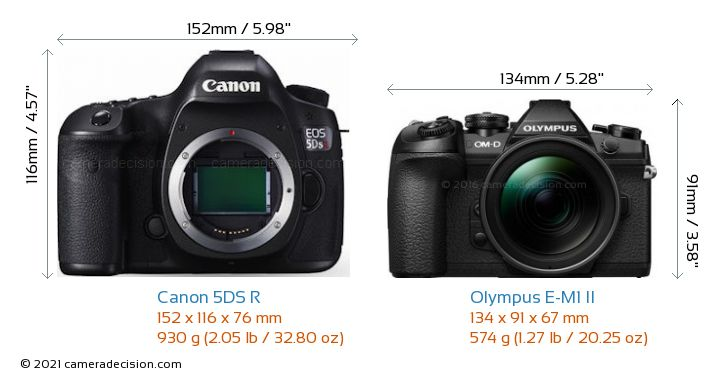 Canon 5DS R vs Olympus E-M1 II Camera Size Comparison - Front View