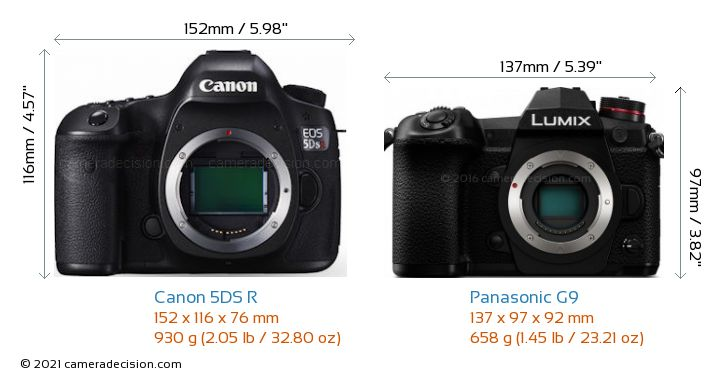 Canon 5DS R vs Panasonic G9 Camera Size Comparison - Front View