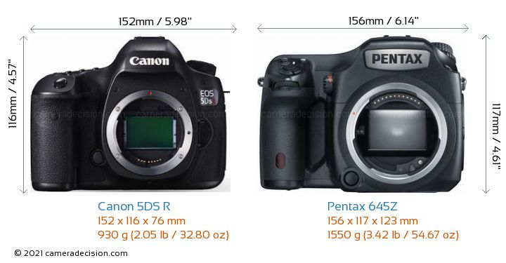 Canon 5DS R vs Pentax 645Z Camera Size Comparison - Front View