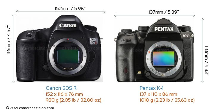 Canon 5DS R vs Pentax K-1 Camera Size Comparison - Front View