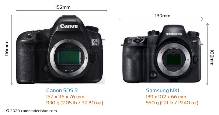 Canon 5DS R vs Samsung NX1 Camera Size Comparison - Front View