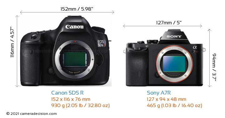 Canon 5DS R vs Sony A7R Camera Size Comparison - Front View