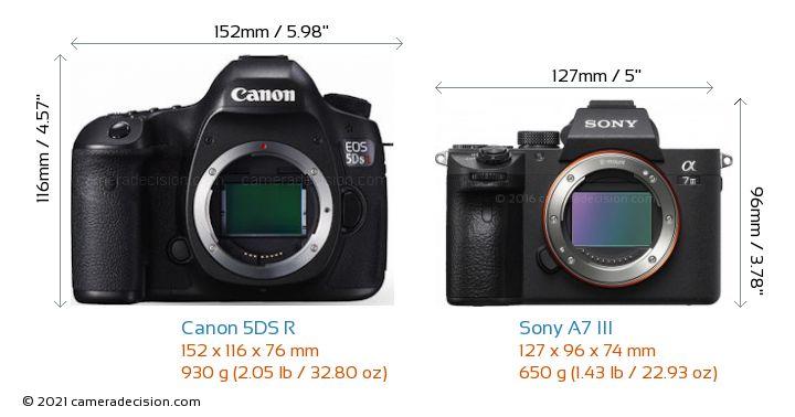 Canon 5DS R vs Sony A7 III Camera Size Comparison - Front View