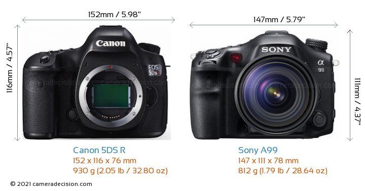 Canon 5DS R vs Sony A99 Camera Size Comparison - Front View