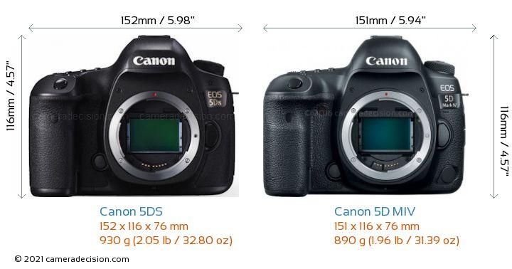 Canon 5DS vs Canon 5D MIV Camera Size Comparison - Front View