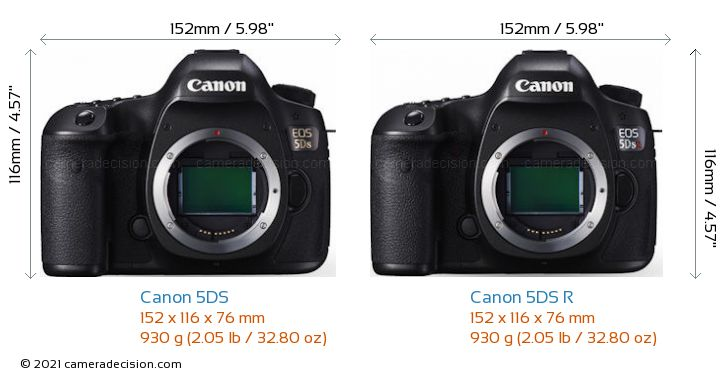 Canon 5DS vs Canon 5DS R Camera Size Comparison - Front View