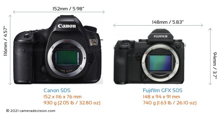 Canon 5DS vs Fujifilm GFX 50S Camera Size Comparison - Front View