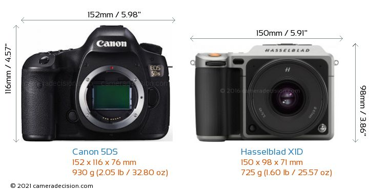 Canon 5DS vs Hasselblad X1D Camera Size Comparison - Front View