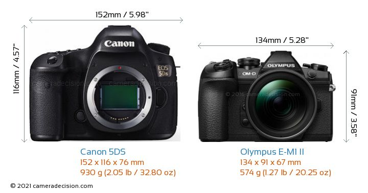 Canon 5DS vs Olympus E-M1 II Camera Size Comparison - Front View