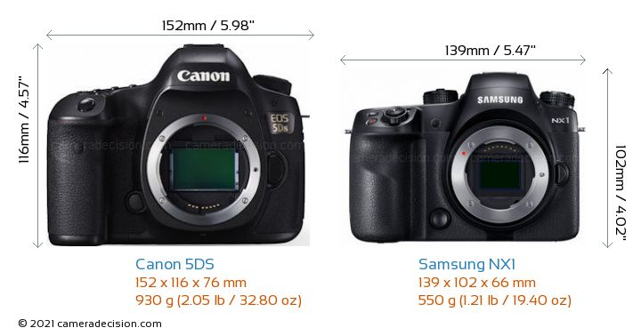 Canon 5DS vs Samsung NX1 Camera Size Comparison - Front View