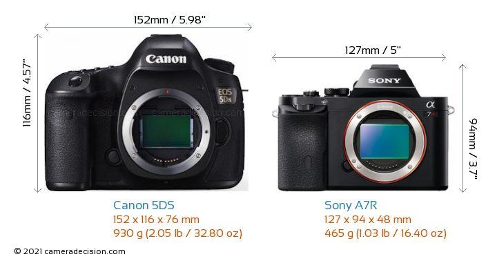 Canon 5DS vs Sony A7R Camera Size Comparison - Front View