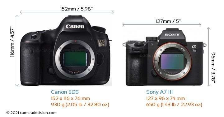 Canon 5DS vs Sony A7 III Camera Size Comparison - Front View