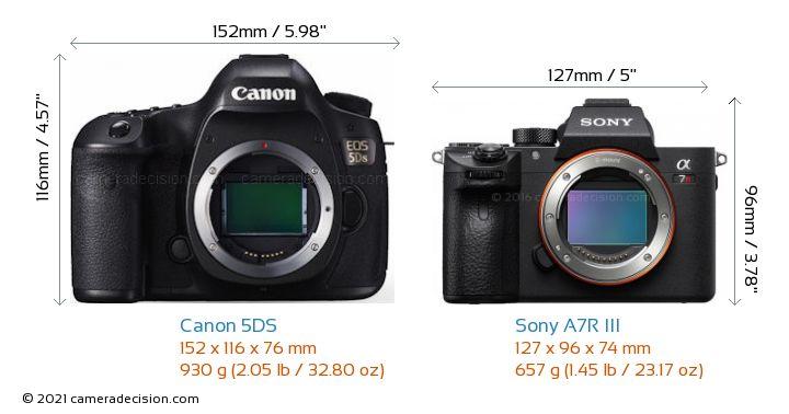 Canon 5DS vs Sony A7R III Camera Size Comparison - Front View