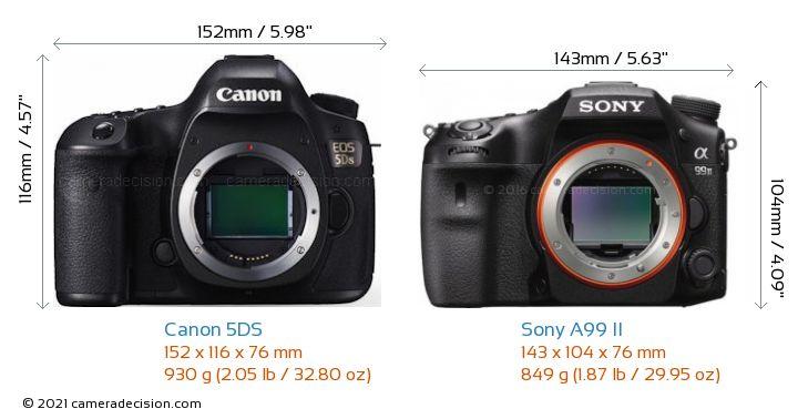 Canon 5DS vs Sony A99 II Camera Size Comparison - Front View
