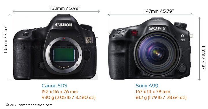 Canon 5DS vs Sony A99 Camera Size Comparison - Front View