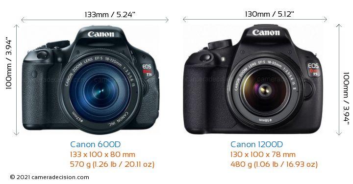Canon 600d vs canon 1200d detailed comparison for Housse canon eos 600d