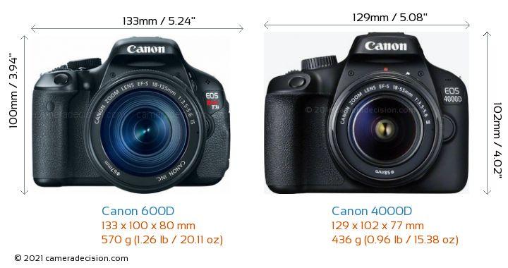 Canon 600D vs Canon 4000D Camera Size Comparison - Front View
