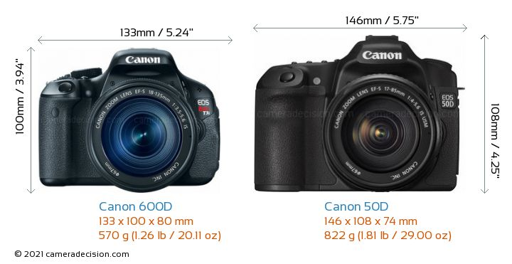 Canon 600D vs Canon 50D Camera Size Comparison - Front View