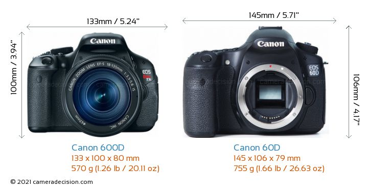 Canon 600D vs Canon 60D Camera Size Comparison - Front View