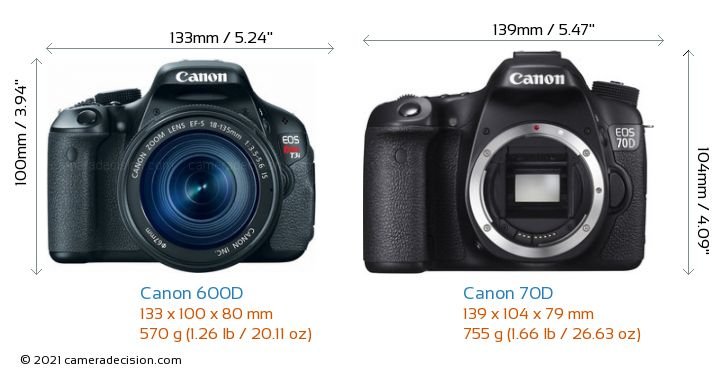 Canon 600D vs Canon 70D Camera Size Comparison - Front View