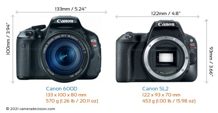 Canon 600D vs Canon SL2 Camera Size Comparison - Front View