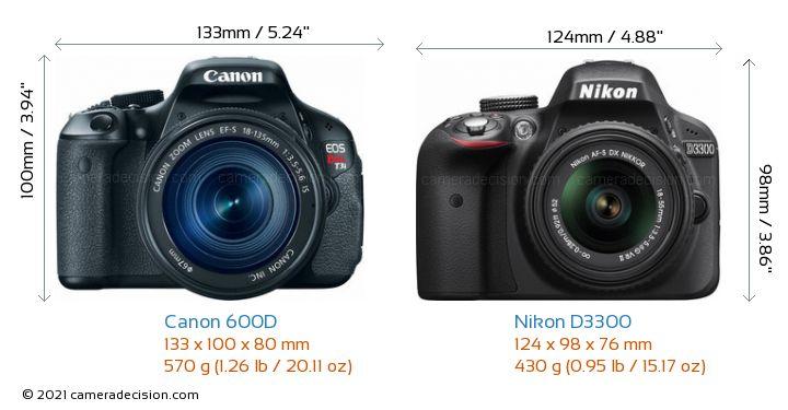 Canon 600D vs Nikon D3300 Camera Size Comparison - Front View