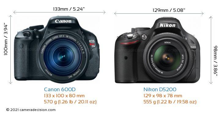 Canon 600D vs Nikon D5200 Camera Size Comparison - Front View