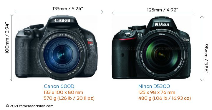 Canon 600D vs Nikon D5300 Camera Size Comparison - Front View