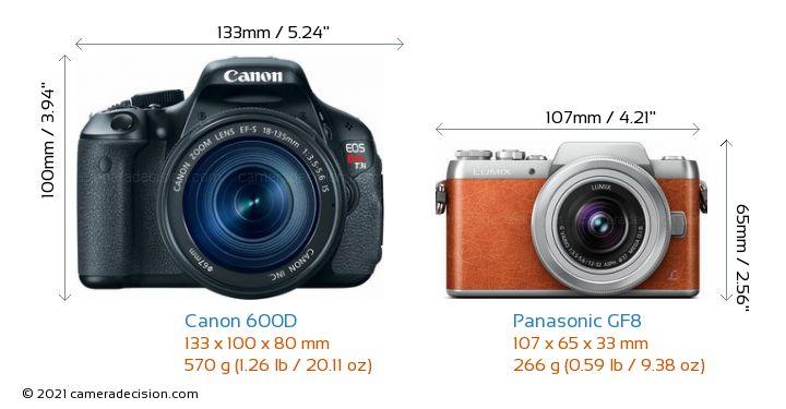 Canon 600D vs Panasonic GF8 Detailed Comparison