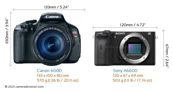 Canon 600D vs Sony A6600 Camera Size Comparison - Front View