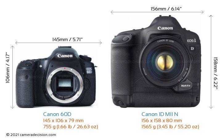 Canon 60D vs Canon 1D MII N Camera Size Comparison - Front View